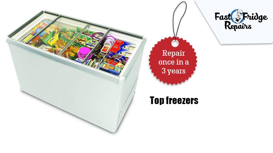 Top Freezers