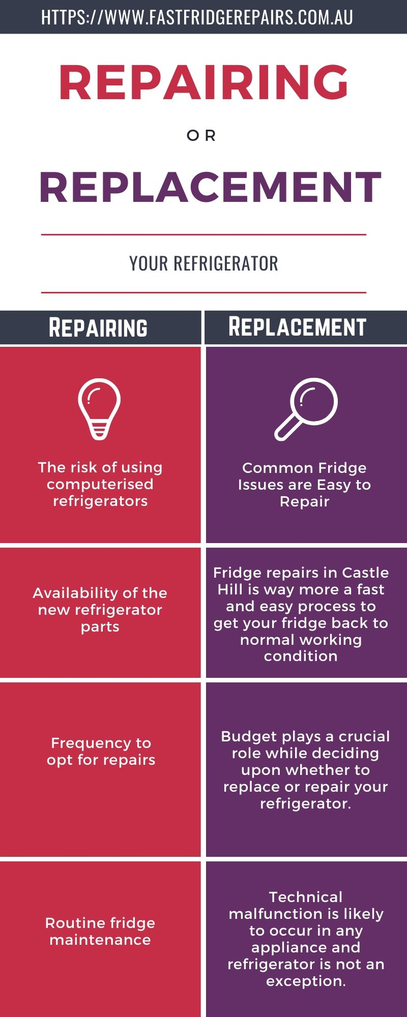 Factors to Consider While Thinking of Repairing or Replacing Your Refrigerator